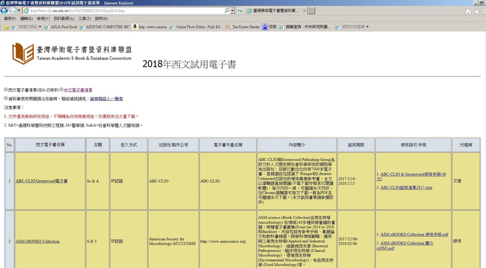 2018 Taiwan Acdemic E-book & Database Consortium