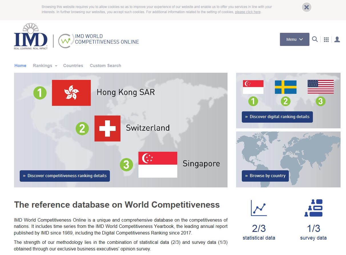 IMD World Competitiveness